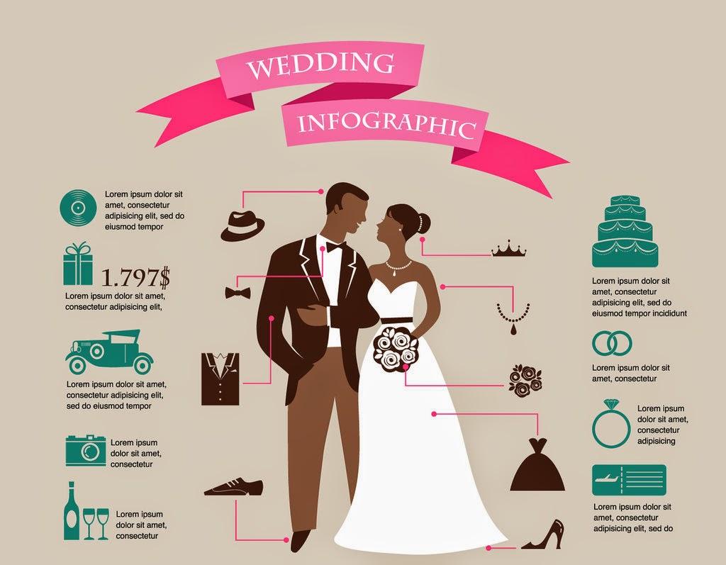 Estremamente Spose Italiane - Come organizzare il proprio matrimonio in Italia  TO34