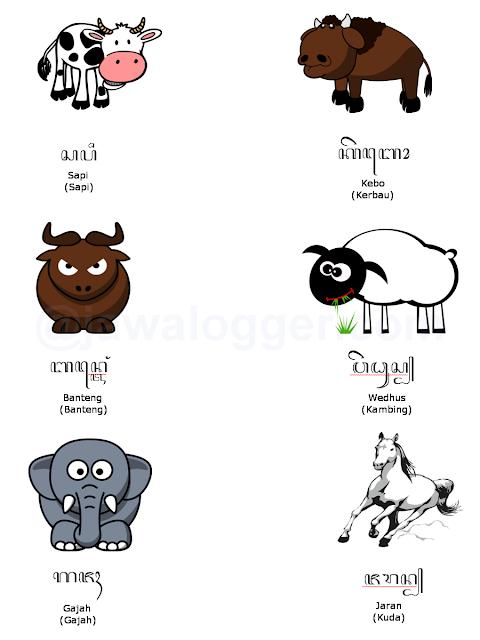 nama-nama hewan menggunakan aksara Jawa