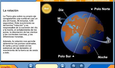 http://www.juntadeandalucia.es/averroes/centros-tic/14002984/helvia/aula/archivos/repositorio/1250/1387/tierra_mov.swf