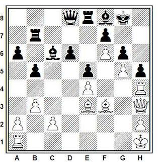 Posición de la partida de ajedrez Martín - García Padrón (Montilla, 1977)