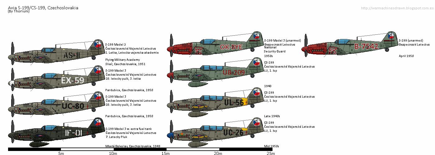 war machines drawn avia s 199 native users