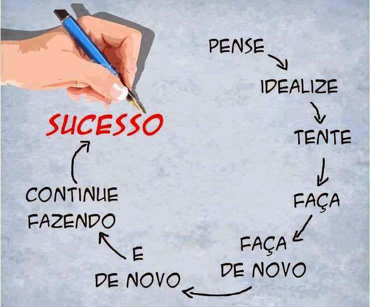 Frases Profissionais De Sucesso: Pense Positivo Com Marcos Angelo : Frases Positivas (parte 2