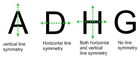 Beautiful Math: PreCalculus Symmetry (odd, even or neither)