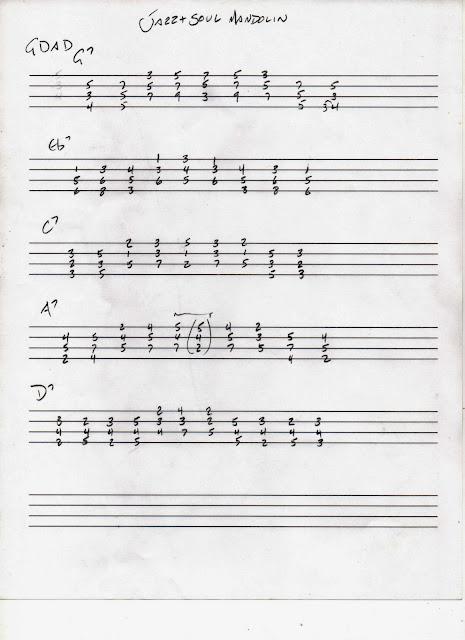 Guitar trap queen guitar chords : harmonica chords c songs Tags : harmonica chords c songs mandolin ...
