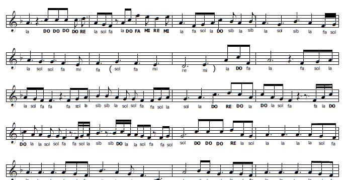 Musica e spartiti gratis per flauto dolce ed sheeran perfect - Aggiungi un posto a tavola accordi ...