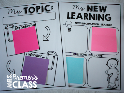 Sticky Note Learning- reusable graphic organizers to use with sticky notes for any research topic.