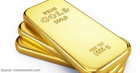 Gold nel forex e xauusd