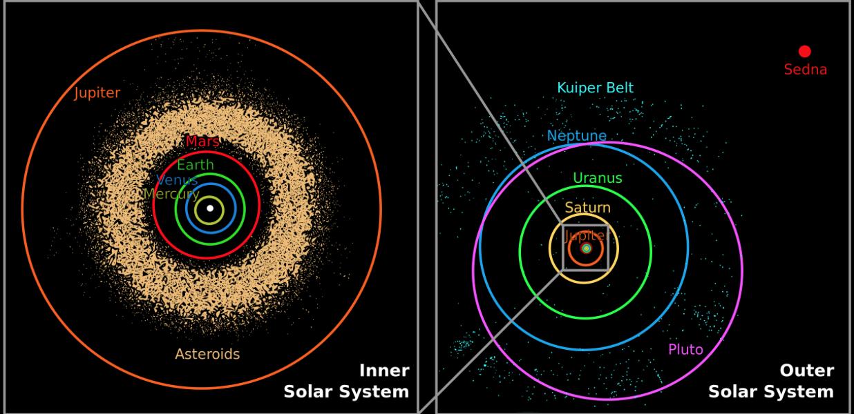 Professor Quibb: The Planet Nine Hypothesis