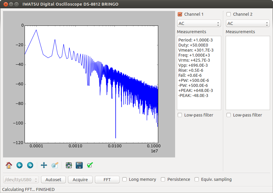Sangorrin: Writing an oscilloscope frontend with PyQT