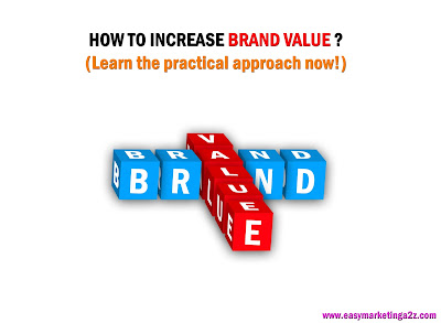 Brand value by easy marketing a2z