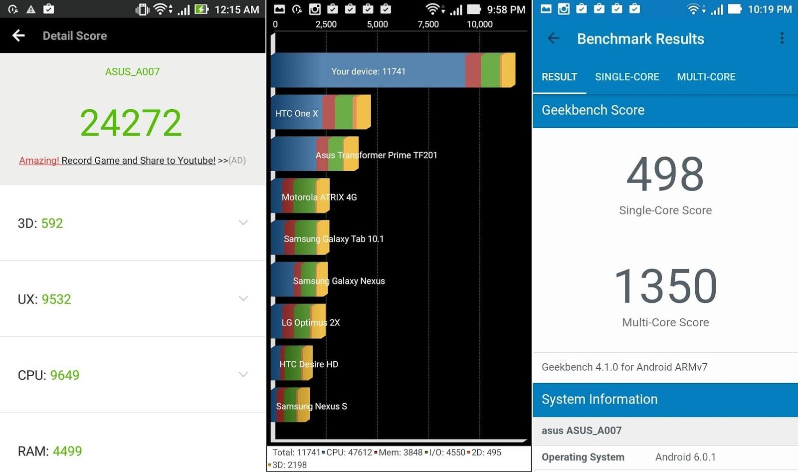 ASUS ZenFone Live Benchmark Scores