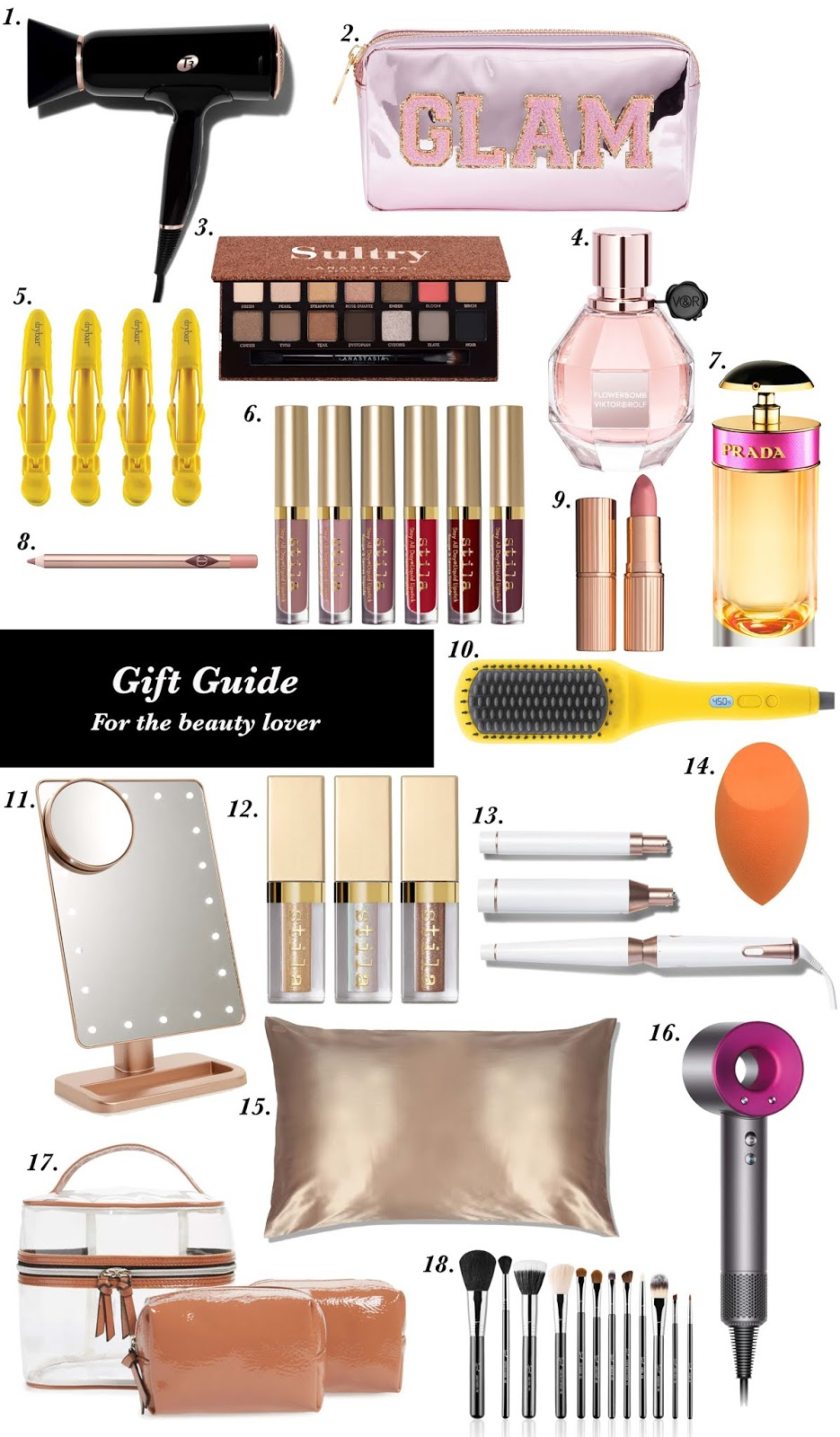 Gift Guide for the Beauty Lover - Something Delightful Blog