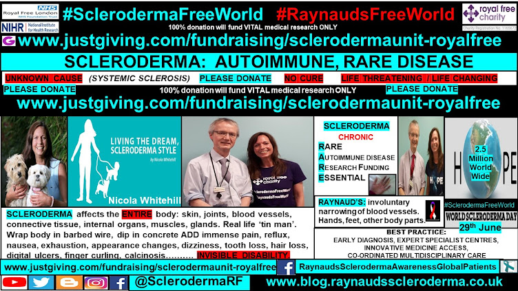Raynauds Scleroderma Global Patients