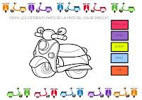 PARTS DE LA MOTO