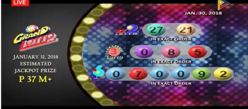 PHILIPPINE CHARITY SWEEPSTAKES: PCSO LOTTO RESULTS JANUARY 30, 2018