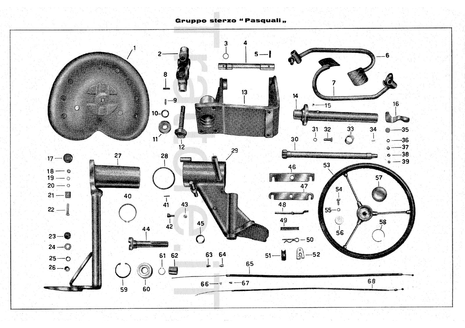 InfoTrattore.it: Gruppo sterzo Pasquali RP manuale ricambi