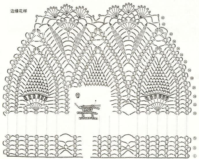 Top Tunica sin Mangas Patron - Patrones Crochet