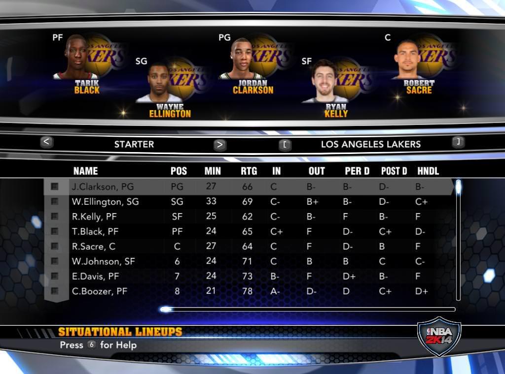 NBA 2k14 Ultimate Custom Roster Update v4 : February 21st
