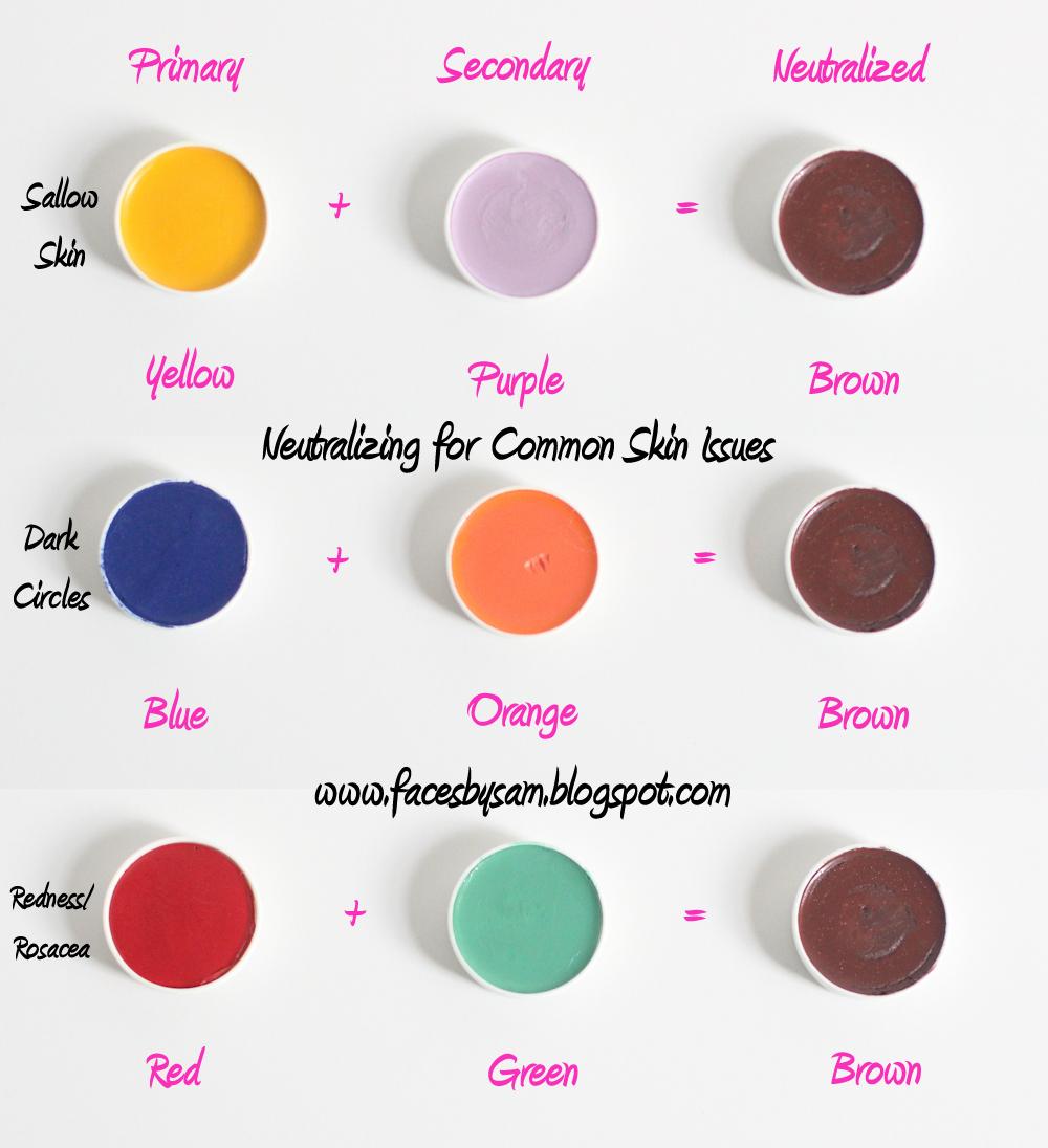 Makeup Tip 7 Neutralizing Dark Circles