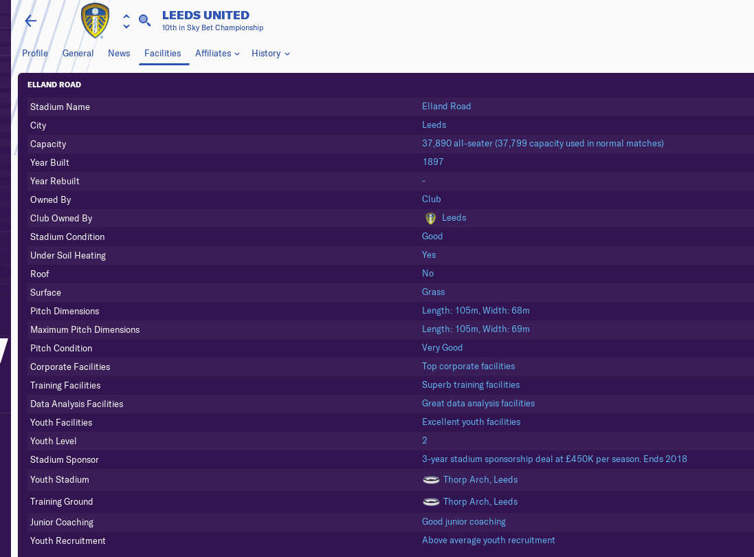 Leeds United FM19 club profile