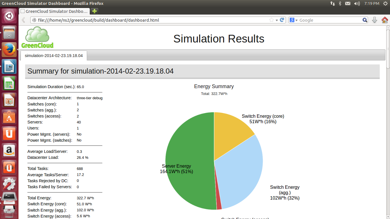 Network Simulators: GreenCloud Simulator using NS2