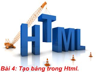 [Series Html] Bài 4: Tạo bảng trong Html - AnonyHome