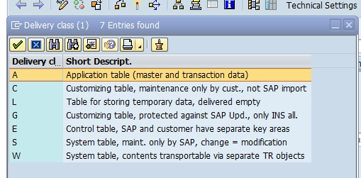 How to Create Table and how to maintain data through table