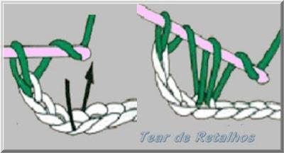 Ilustração mostrando um canhoto Iniciando a execução do ponto alto. Um ponto básico do crochê.