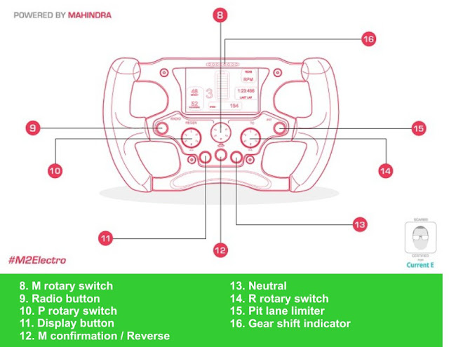 Roda kemudi mobil Formula E