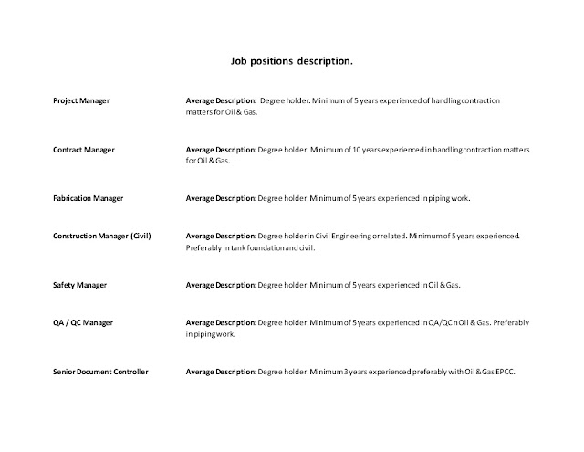 resume oil and gas