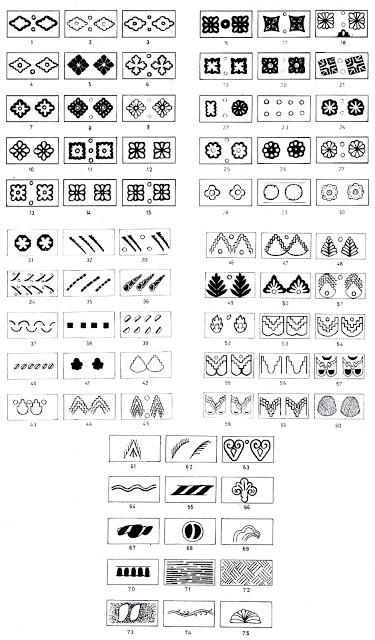75 Ragam motif batik banten