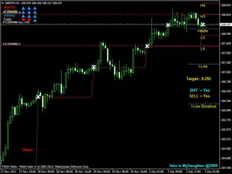 Dfg forex - Leverage in the Forex market - ealmsry com