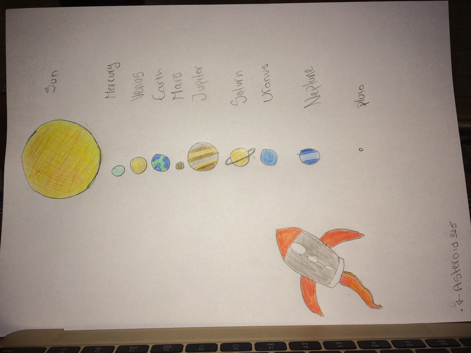 What S The Word Isa 8 The Little Prince Blog 3 Sophie Dobber