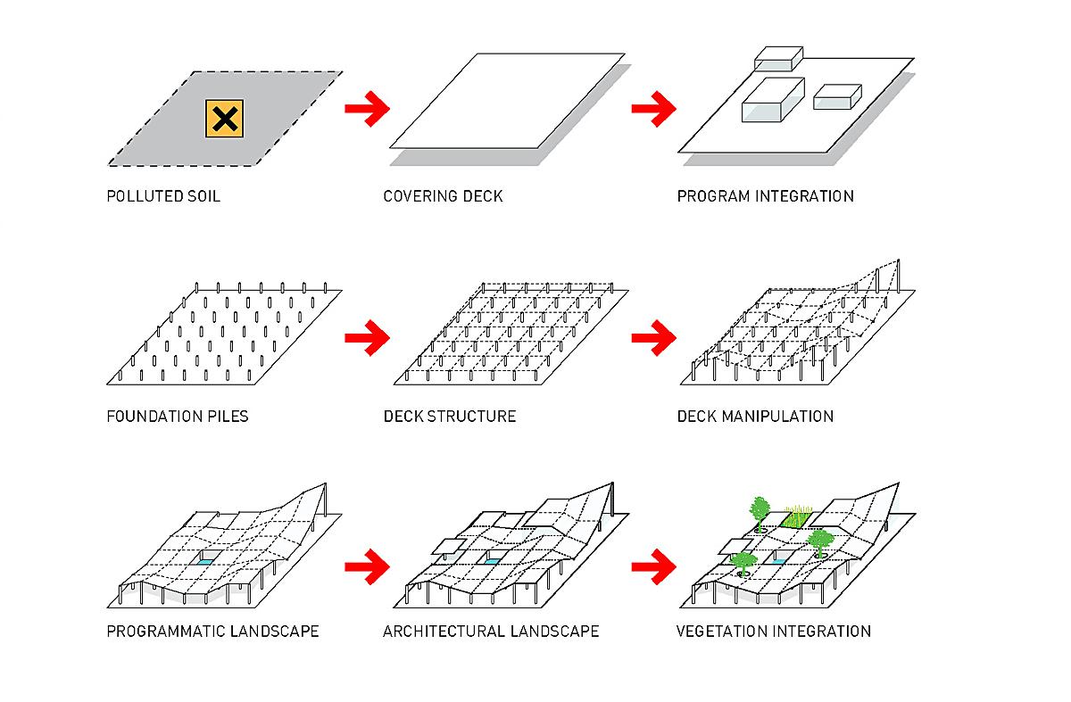 Diagram Big Mouse Brain Representation 3 Arkitekturdiagram 2