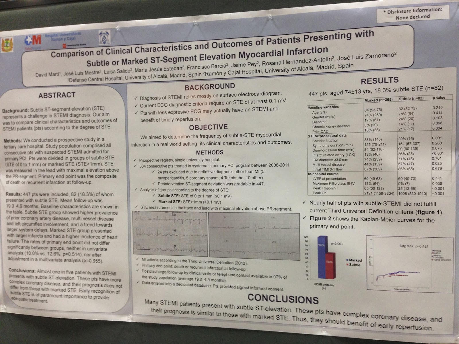 Dr. Smith's ECG Blog: New ACC poster: many STEMI patients ...