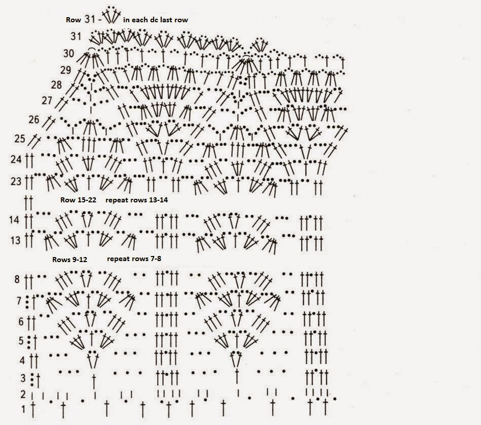 Free crochet patterns and video tutorials: Crochet Baby