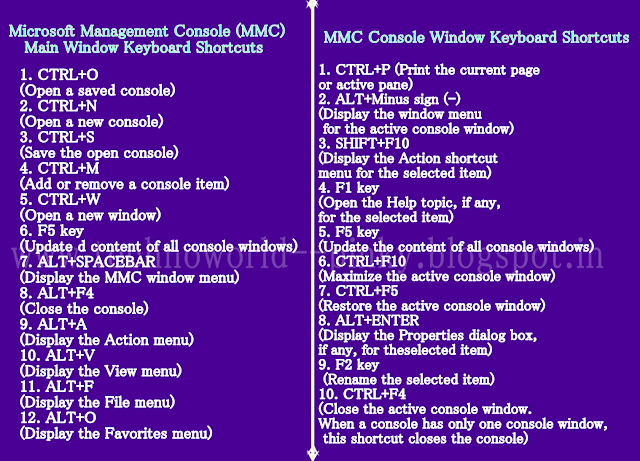 MMC windows Shortcut Keys