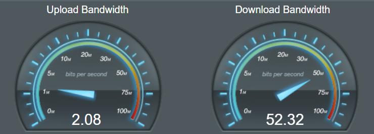 Asus Qos Bandwidth Setting