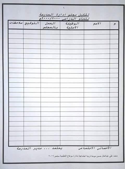 حمل تشكيل مجلس إدارة المدرسة واختصاصاته وخطة المجلس