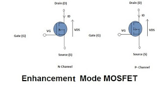 Enahncement mode MOSFET
