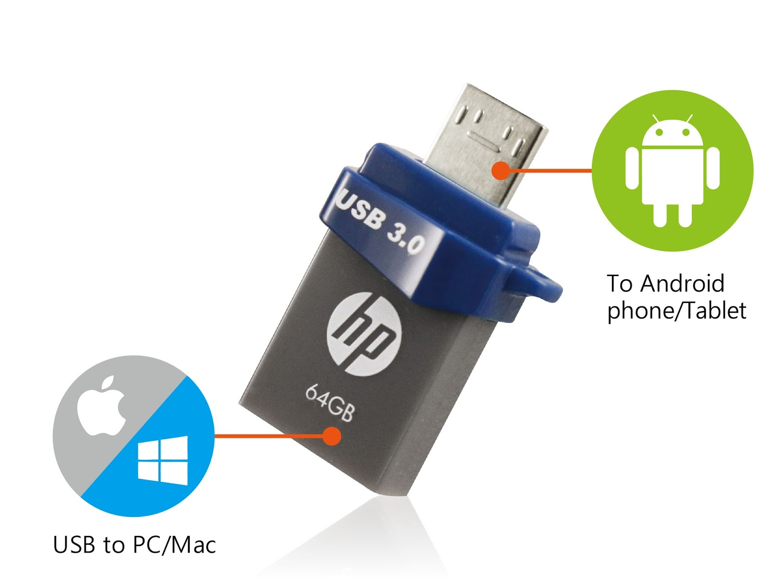 HP x790m OTG (On-the-go) Flash Drive