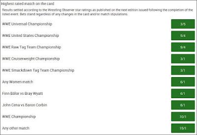Wrestling Observer Star Ratings Betting Odds For SummerSlam 2017