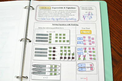 7th Grade Math Interactive Notebook