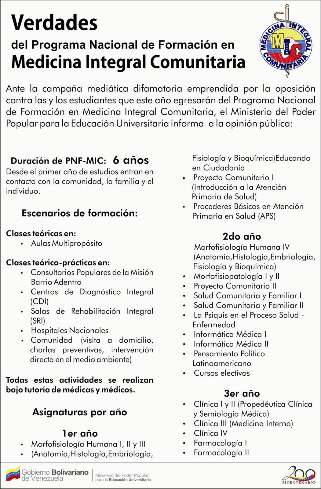 PENSUM Programa Nacional de Formación Medicina Integral Comunitaria ...