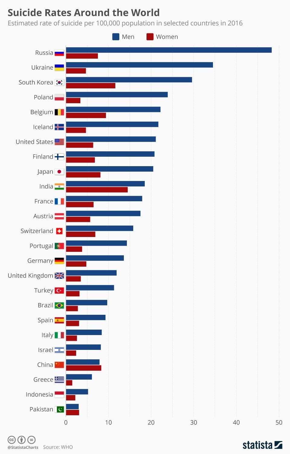 Suicide Rates Around the World #Infographic