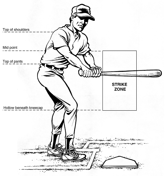 major league baseball rules project  rule 2 00 strike zone