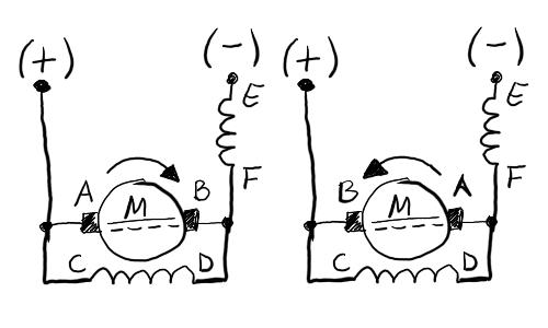 motores de corriente continua  cc    tipos de conexiones