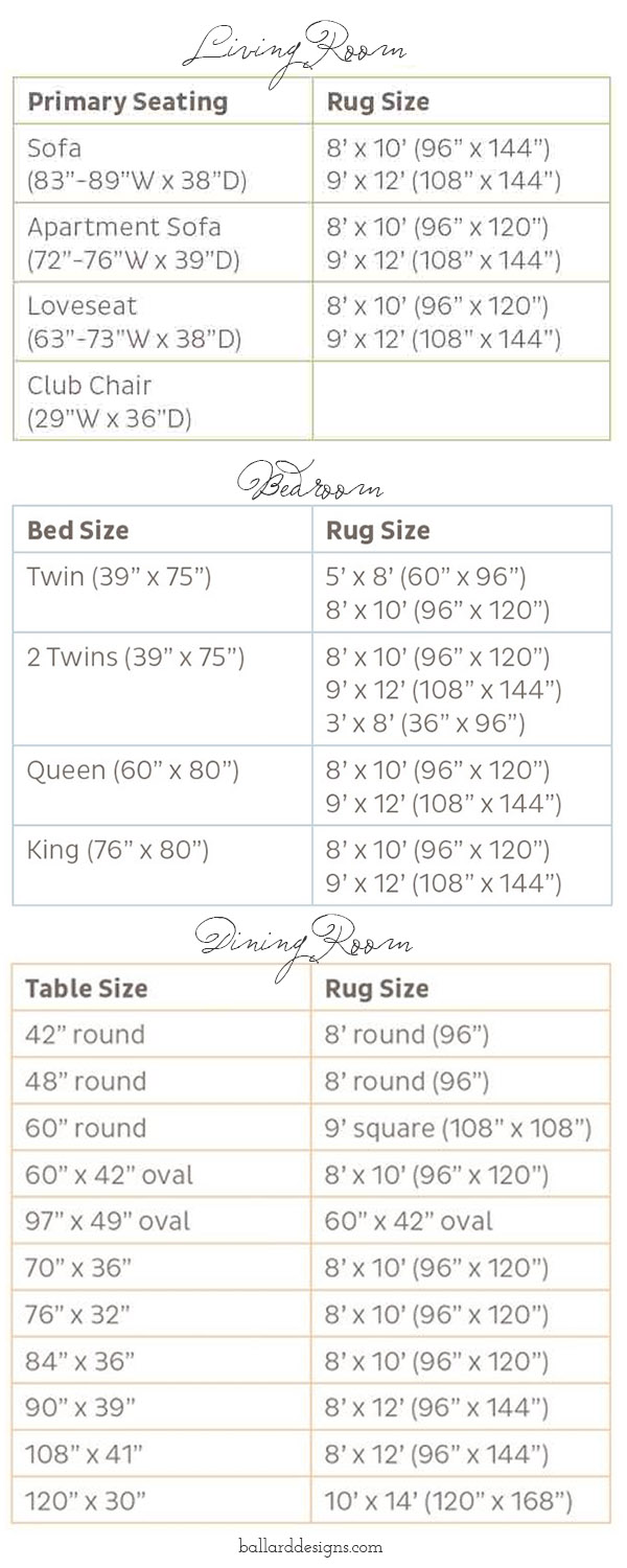 How To Choose A Rug how to choose a rug size + favorite rugs - michaela noelle designs