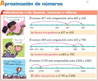 http://www.primerodecarlos.com/TERCERO_PRIMARIA/septiembre/unidad1/mates/aprende_aproximacion/visor.swf