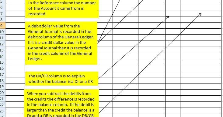 general ledger vs general journal